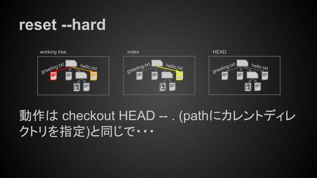reset --hard 動作は checkout HEAD -- . (pathにカレントディレ クトリを指定)と同じで・・・ working tree index hello.txt greeting.txthello.txt greeti...