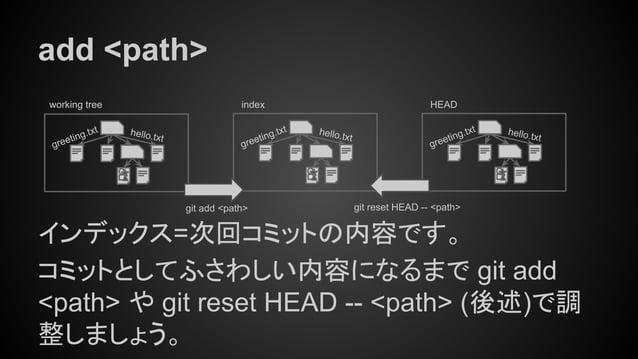 greeting.txt add <path> インデックス=次回コミットの内容です。 コミットとしてふさわしい内容になるまで git add <path> や git reset HEAD -- <path> (後述)で調 整しましょう。 w...