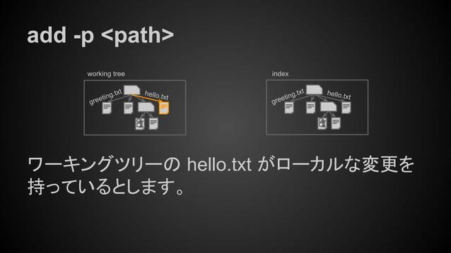 greeting.txt add -p <path> ワーキングツリーの hello.txt がローカルな変更を 持っているとします。 working tree index hello.txt greeting.txthello.txt