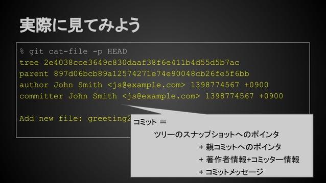 実際に見てみよう % git cat-file -p HEAD tree 2e4038cce3649c830daaf38f6e411b4d55d5b7ac parent 897d06bcb89a12574271e74e90048cb26fe5f...