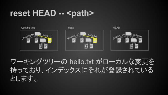 greeting.txt reset HEAD -- <path> ワーキングツリーの hello.txt がローカルな変更を 持っており、インデックスにそれが登録されている とします。 working tree index hello.txt...