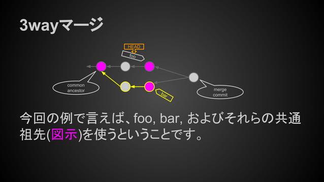 3wayマージ 今回の例で言えば、foo, bar, およびそれらの共通 祖先(図示)を使うということです。 common ancestor foo HEAD bar merge commit