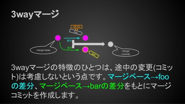 3wayマージ 3wayマージの特徴のひとつは、途中の変更(コミッ ト)は考慮しないという点です。マージベース→foo の差分、マージベース→barの差分をもとにマージ コミットを作成します。 merge-base foo HEAD bar 差...