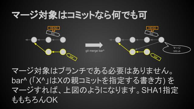 マージ対象はコミットなら何でも可 マージ対象はブランチである必要はありません。 bar^ (「X^」はXの親コミットを指定する書き方) を マージすれば、上図のようになります。SHA1指定 ももちろんOK foo HEAD foo HEAD b...