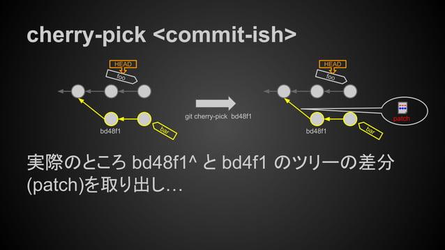 cherry-pick <commit-ish> 実際のところ bd48f1^ と bd4f1 のツリーの差分 (patch)を取り出し… foo HEAD bar git cherry-pick bd48f1 bd48f1 foo HEAD ...