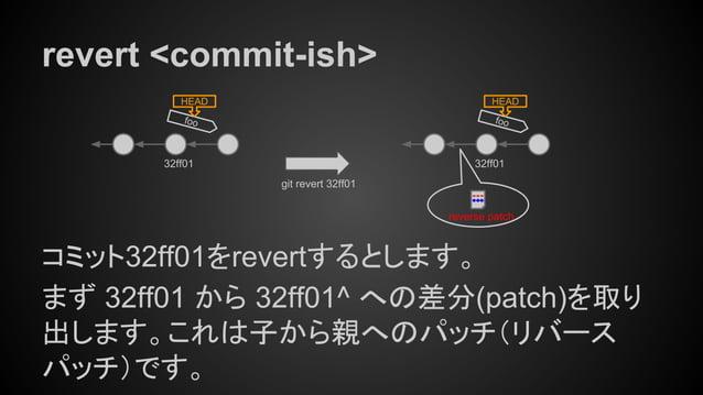 revert <commit-ish> コミット32ff01をrevertするとします。 まず 32ff01 から 32ff01^ への差分(patch)を取り 出します。これは子から親へのパッチ(リバース パッチ)です。 foo HEAD g...