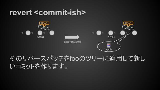 revert <commit-ish> そのリバースパッチをfooのツリーに適用して新し いコミットを作ります。 foo HEAD git revert 32ff01 32ff01 foo HEAD 32ff01 apply