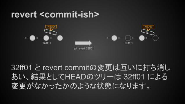 revert <commit-ish> 32ff01 と revert commitの変更は互いに打ち消し あい、結果としてHEADのツリーは 32ff01 による 変更がなかったかのような状態になります。 foo HEAD git rever...