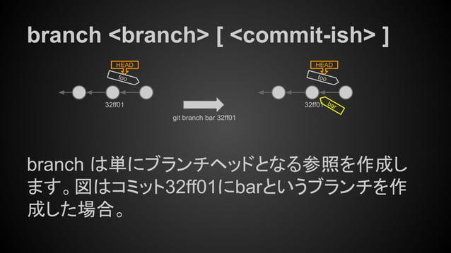 branch <branch> [ <commit-ish> ] branch は単にブランチヘッドとなる参照を作成し ます。図はコミット32ff01にbarというブランチを作 成した場合。 foo HEAD git branch bar 32...