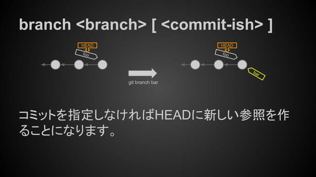 branch <branch> [ <commit-ish> ] コミットを指定しなければHEADに新しい参照を作 ることになります。 foo HEAD git branch bar foo HEAD bar