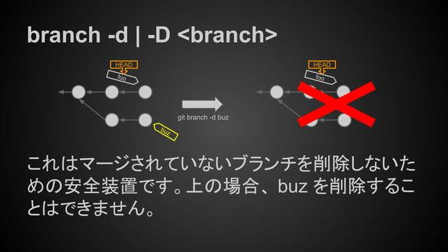 branch -d | -D <branch> これはマージされていないブランチを削除しないた めの安全装置です。上の場合、 buz を削除するこ とはできません。 foo HEAD git branch -d buz buz foo HEAD
