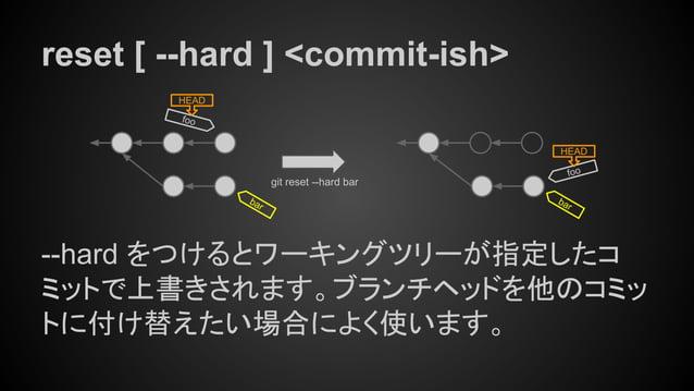 reset [ --hard ] <commit-ish> --hard をつけるとワーキングツリーが指定したコ ミットで上書きされます。ブランチヘッドを他のコミッ トに付け替えたい場合によく使います。 foo HEAD git reset -...