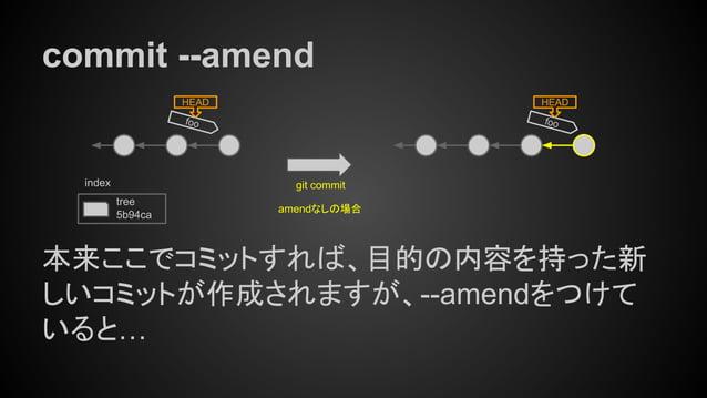 commit --amend foo HEAD git commit tree 5b94ca index 本来ここでコミットすれば、目的の内容を持った新 しいコミットが作成されますが、--amendをつけて いると… foo HEAD amen...