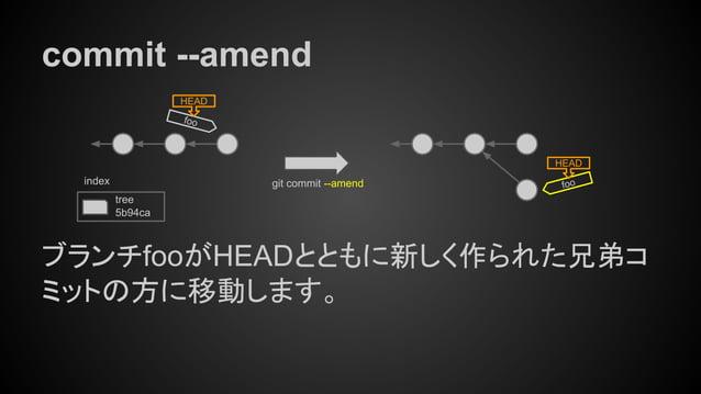 commit --amend foo HEAD git commit --amend tree 5b94ca index ブランチfooがHEADとともに新しく作られた兄弟コ ミットの方に移動します。 foo HEAD