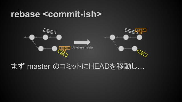 rebase <commit-ish> まず master のコミットにHEADを移動し… master HEAD git rebase master bar master bar HEAD