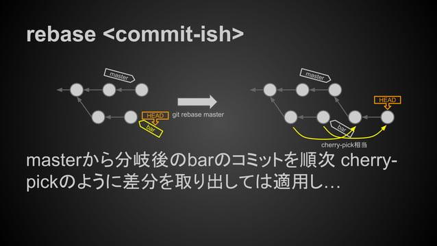 rebase <commit-ish> masterから分岐後のbarのコミットを順次 cherry- pickのように差分を取り出しては適用し… master HEAD git rebase master bar master bar HEA...