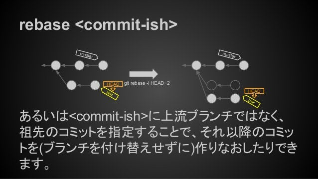rebase <commit-ish> あるいは<commit-ish>に上流ブランチではなく、 祖先のコミットを指定することで、それ以降のコミッ トを(ブランチを付け替えせずに)作りなおしたりでき ます。 master HEAD git re...