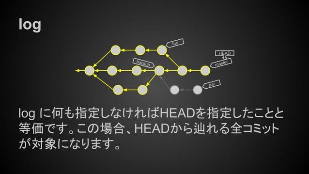 log log に何も指定しなければHEADを指定したことと 等価です。この場合、HEADから辿れる全コミット が対象になります。 master HEAD bar foo backup