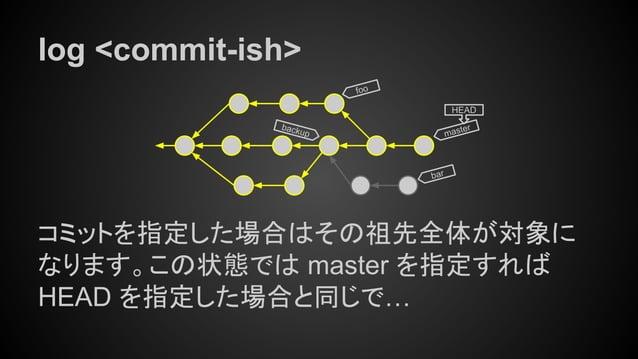 log <commit-ish> コミットを指定した場合はその祖先全体が対象に なります。この状態では master を指定すれば HEAD を指定した場合と同じで… master HEAD bar foo backup