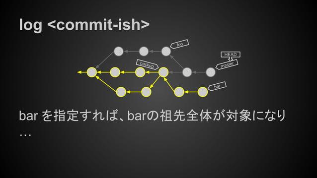 log <commit-ish> bar を指定すれば、barの祖先全体が対象になり … master HEAD bar foo backup
