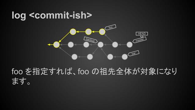log <commit-ish> foo を指定すれば、foo の祖先全体が対象になり ます。 master HEAD bar foo backup