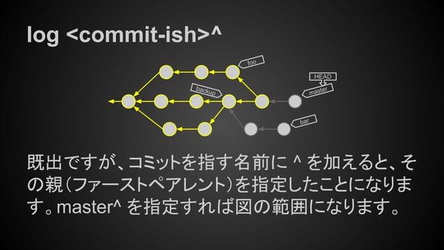 log <commit-ish>^ 既出ですが、コミットを指す名前に ^ を加えると、そ の親(ファーストペアレント)を指定したことになりま す。master^ を指定すれば図の範囲になります。 master HEAD bar foo back...