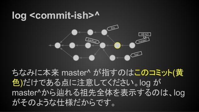 log <commit-ish>^ ちなみに本来 master^ が指すのはこのコミット(黄 色)だけである点に注意してください。log が master^から辿れる祖先全体を表示するのは、log がそのような仕様だからです。 master H...