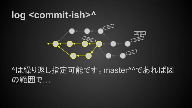 log <commit-ish>^ ^は繰り返し指定可能です。master^^であれば図 の範囲で… master HEAD bar foo backup
