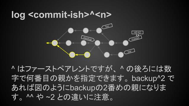 log <commit-ish>^<n> ^ はファーストペアレントですが、 ^ の後ろには数 字で何番目の親かを指定できます。 backup^2 で あれば図のようにbackupの2番めの親になりま す。 ^^ や ~2 との違いに注意。 m...