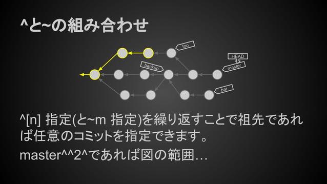 ^と~の組み合わせ ^[n] 指定(と~m 指定)を繰り返すことで祖先であれ ば任意のコミットを指定できます。 master^^2^であれば図の範囲… master HEAD bar foo backup
