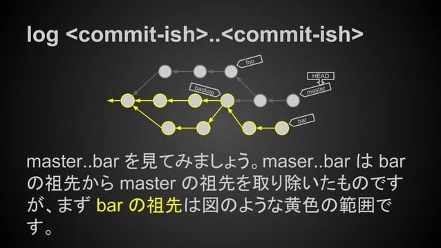 log <commit-ish>..<commit-ish> master..bar を見てみましょう。maser..bar は bar の祖先から master の祖先を取り除いたものです が、まず bar の祖先は図のような黄色の範囲で す...