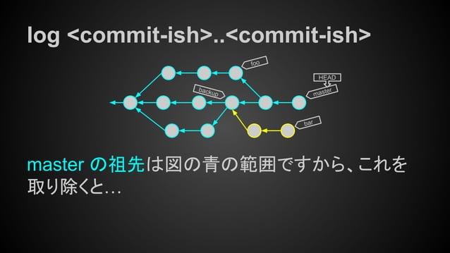 log <commit-ish>..<commit-ish> master の祖先は図の青の範囲ですから、これを 取り除くと… master HEAD bar foo backup