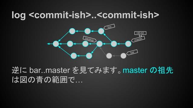 log <commit-ish>..<commit-ish> 逆に bar..master を見てみます。master の祖先 は図の青の範囲で… master HEAD bar foo backup