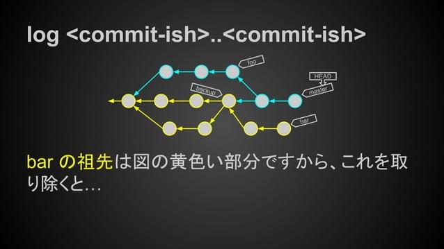 log <commit-ish>..<commit-ish> bar の祖先は図の黄色い部分ですから、これを取 り除くと… master HEAD bar foo backup
