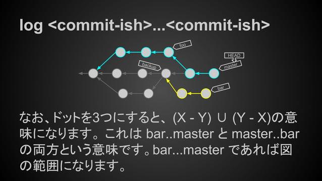 log <commit-ish>...<commit-ish> なお、ドットを3つにすると、 (X - Y) ∪ (Y - X)の意 味になります。 これは bar..master と master..bar の両方という意味です。bar......