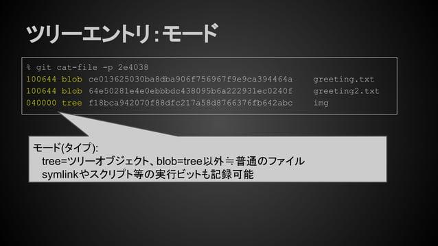 ツリーエントリ:モード % git cat-file -p 2e4038 100644 blob ce013625030ba8dba906f756967f9e9ca394464a greeting.txt 100644 blob 64e5028...