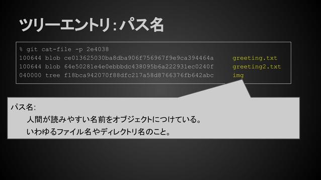 ツリーエントリ:パス名 % git cat-file -p 2e4038 100644 blob ce013625030ba8dba906f756967f9e9ca394464a greeting.txt 100644 blob 64e5028...
