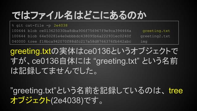 ではファイル名はどこにあるのか % git cat-file -p 2e4038 100644 blob ce013625030ba8dba906f756967f9e9ca394464a greeting.txt 100644 blob 64e...