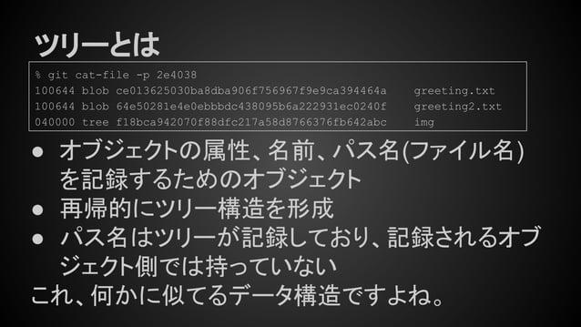 ツリーとは % git cat-file -p 2e4038 100644 blob ce013625030ba8dba906f756967f9e9ca394464a greeting.txt 100644 blob 64e50281e4e0e...