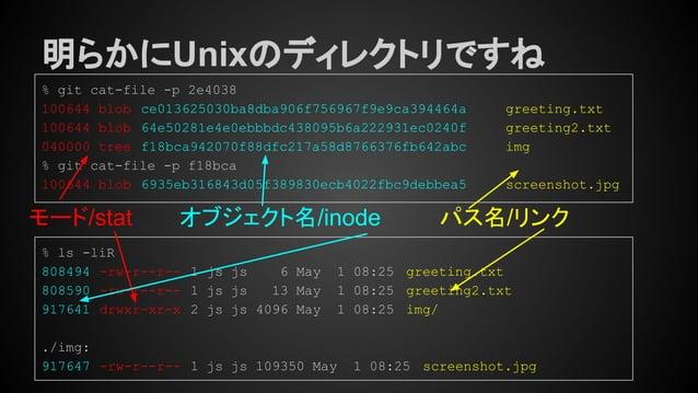 明らかにUnixのディレクトリですね % git cat-file -p 2e4038 100644 blob ce013625030ba8dba906f756967f9e9ca394464a greeting.txt 100644 blob ...