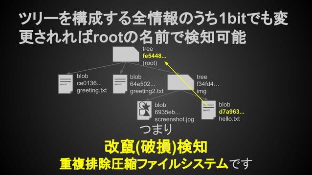 ツリーを構成する全情報のうち1bitでも変 更されればrootの名前で検知可能 tree fe5448... (root) tree f34fd4… img blob ce0136... greeting.txt blob 64e502... ...