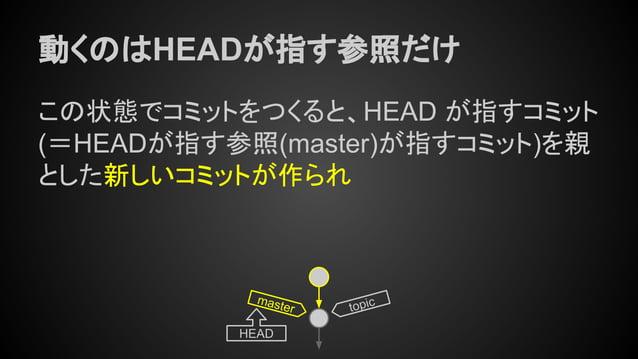 動くのはHEADが指す参照だけ この状態でコミットをつくると、HEAD が指すコミット (=HEADが指す参照(master)が指すコミット)を親 とした新しいコミットが作られ master HEAD topic