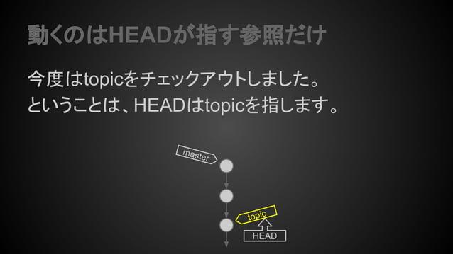 動くのはHEADが指す参照だけ 今度はtopicをチェックアウトしました。 ということは、HEADはtopicを指します。 master HEAD topic