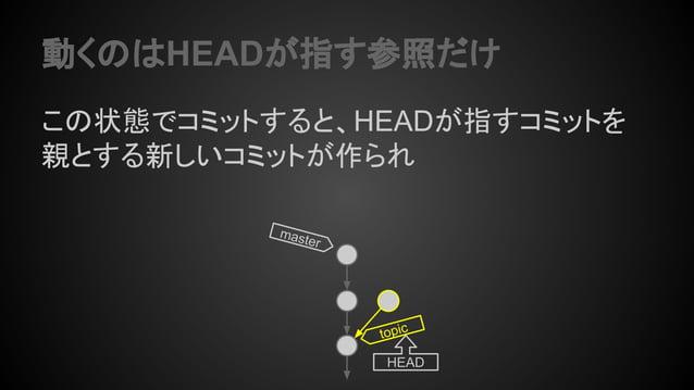 動くのはHEADが指す参照だけ この状態でコミットすると、HEADが指すコミットを 親とする新しいコミットが作られ HEAD topic master