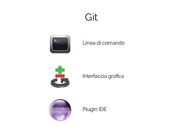 Git Linea di comando Interfaccia grafica Plugin IDE