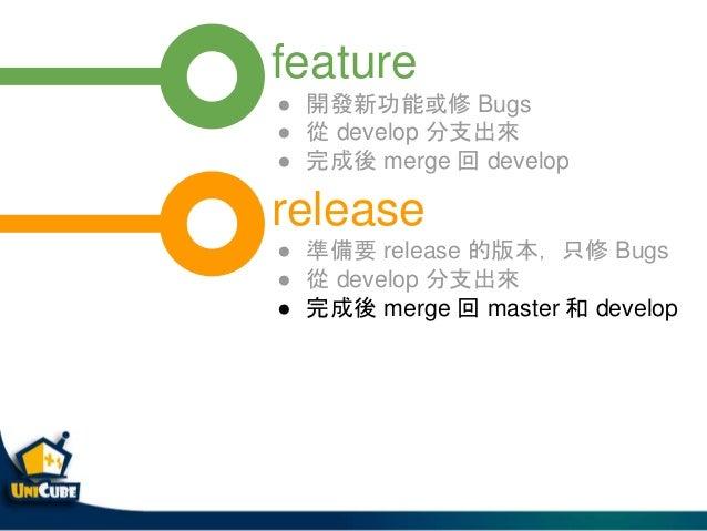 master $ git flow hotfix start v1.0.1