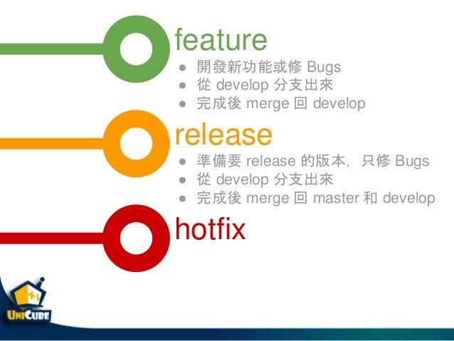 master hotfix 支線 (v1.0.1)