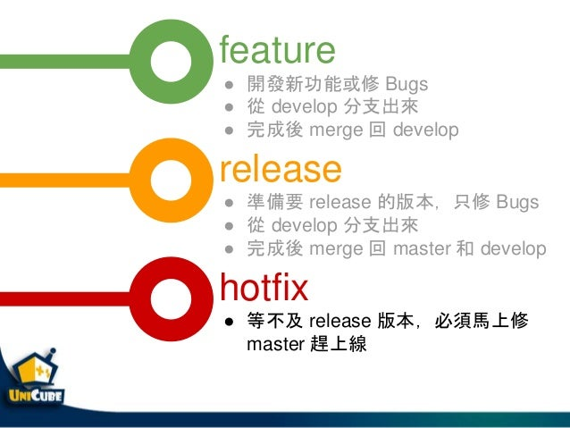 v1.0.0 hotfix v1.0.1