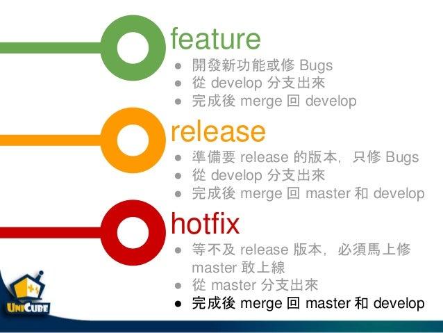 v1.0.0 hotfix v1.0.1 $ git flow hotfix finish v1.0.1