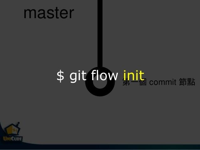 v1.0.0 develop v1.0.1 master